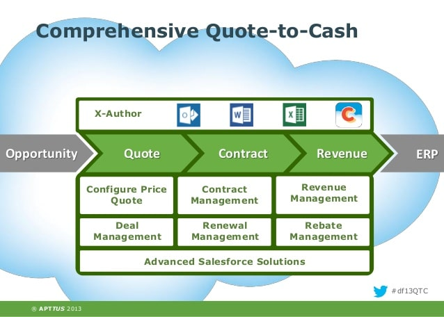 Quote To Cash Unique What Is The Best Salesforce Cpq Tool For Your Quote To Cash