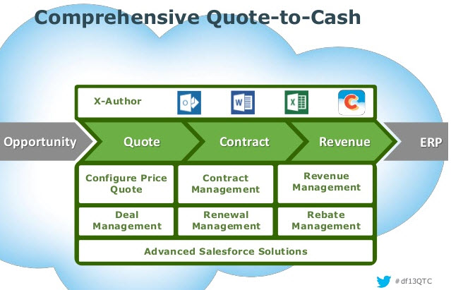 Quote To Cash Awesome What Is The Best Salesforce Cpq Tool For Your Quote To Cash