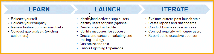 pilot project plan template - essential tips for your salesforce lightning rollout