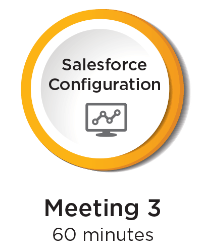 Salesforce Configuration